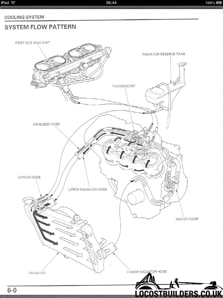 2000 Zx9r Wiring Diagram Schematic Diagrams Cooling Services U2022 Klr650